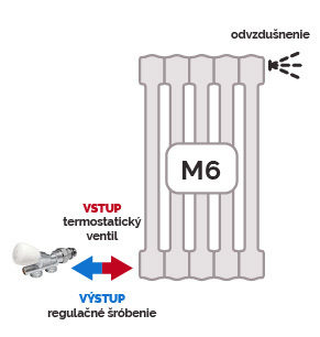 01radiatorove M6