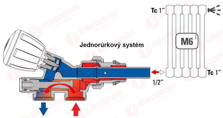 R437 jednorurkovy opr