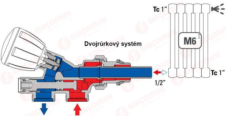 R440 dvojrurkovy opr